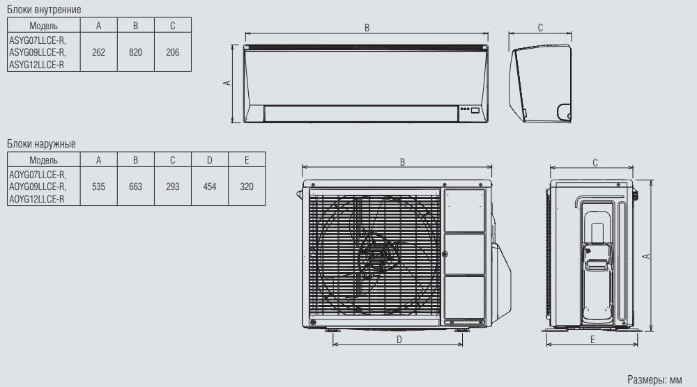 Габаритные размеры сплит-систем Fujitsu Classic Euro